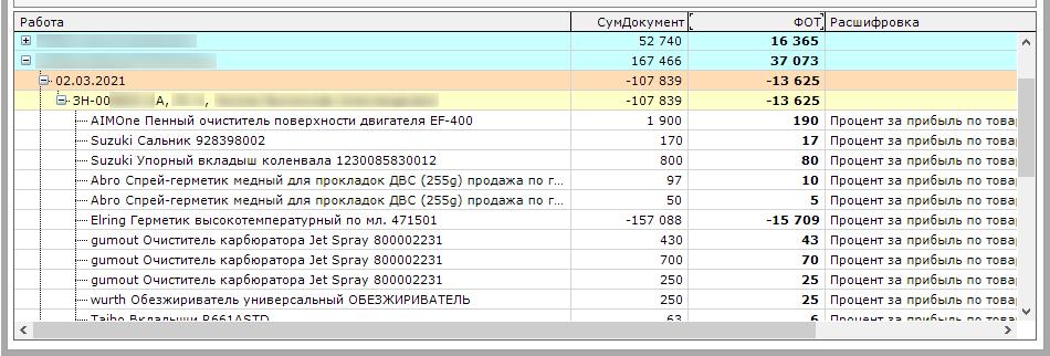 Инструмент расчёта зарплаты мастеру-приёмщику автосервиса в системе Netix Triceps
