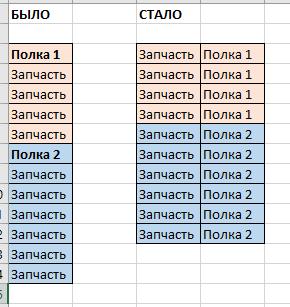 Назначение адресов полкам склада на основе штрих-кодов